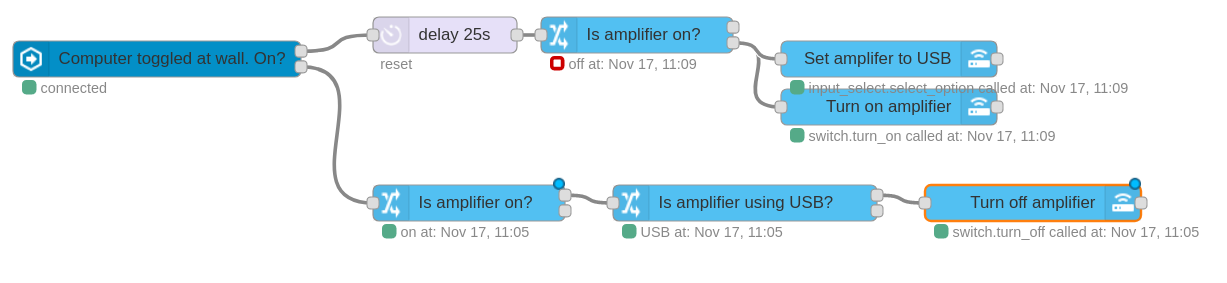 Screenshot of amplifier pane